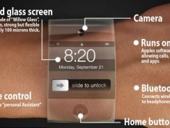 The Much Anticipated Apple iWatch