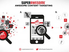 Mayfair Equity Partners Invests In SuperAwesome To Fuel Its Rapid Growth